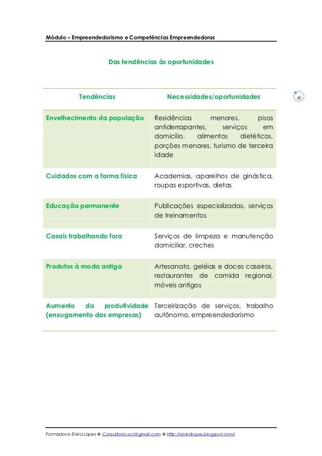 Módulo – Empreendedorismo e Competências Empreendedoras                            Das tendências às oportunidades        ...