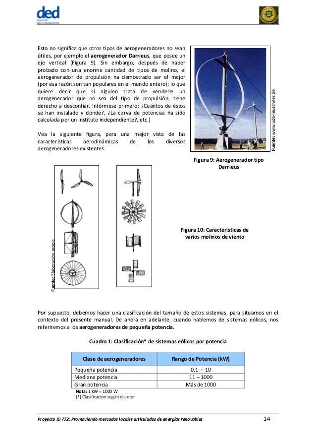 MANUAL DE AEROGENERADORES EPUB