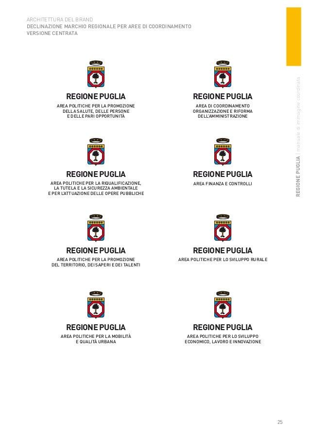 1° Manuale d'uso della Regione Puglia 2013