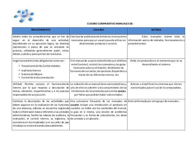 Manuales for Manual de procedimientos de una empresa de alimentos