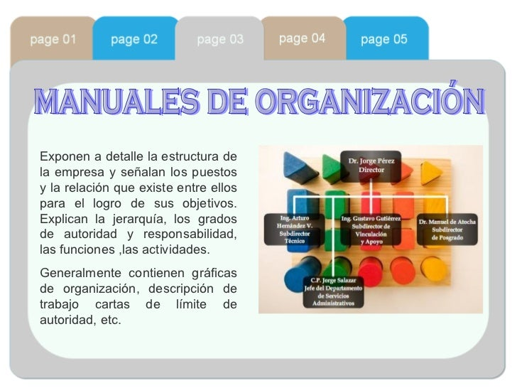 Manuales de administracion for Concepto de organizacion de oficina