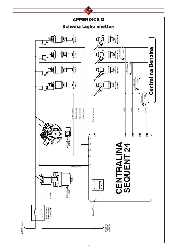 Schema Elettrico Impianto Gpl Romano : Manuale sequent it