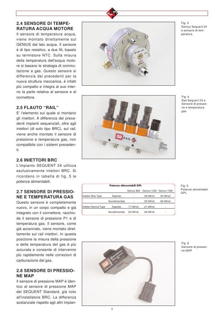 Schema Elettrico Impianto Gpl Brc