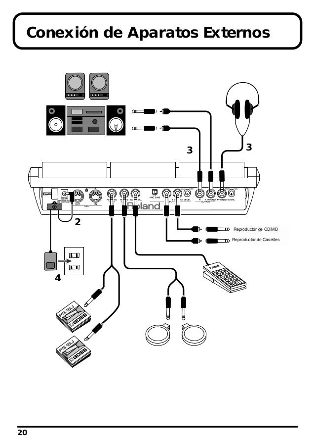 Spd-s sampling pad | electrical connector | synthesizer.