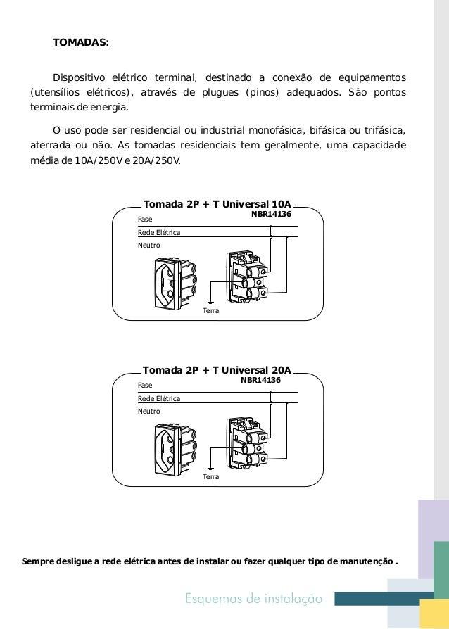 TOMADA JACK 4 VIAS PARA TELEFONE (RJ11)Para instalações residenciais:-Conectar os fios (VD) verde e (VM) vermelhopara cone...