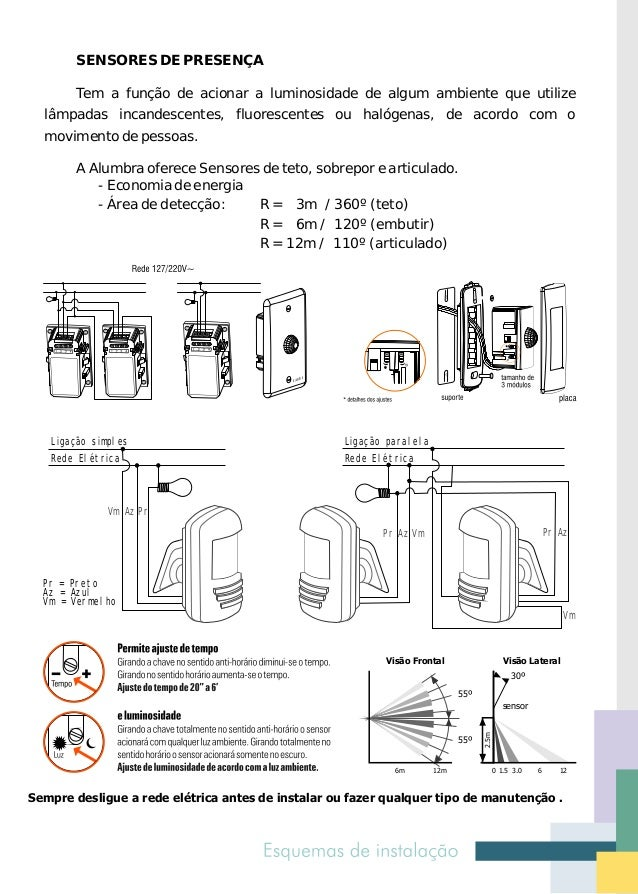 VARIADORES DE LUMINOSIDADE           Desenvolvido para variar a intensidade da luz ambiente. Pode ser utilizado  somente c...