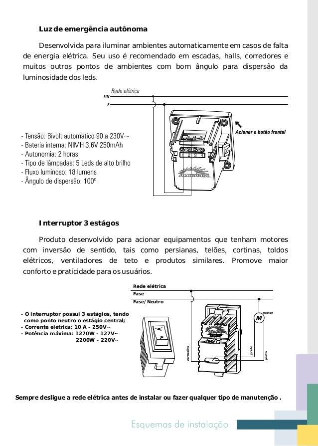 Manual esquemasinstalacao