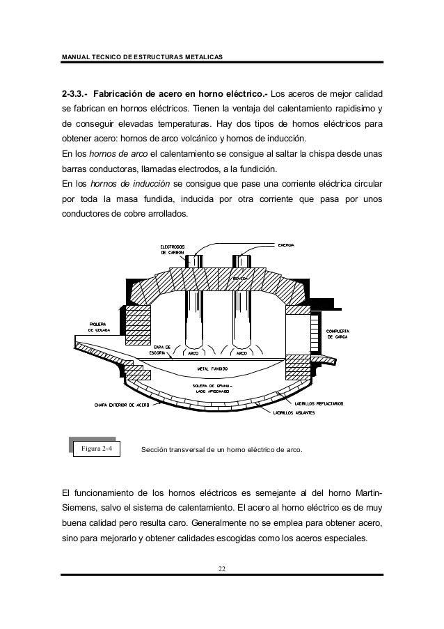 Atractivo Precios De Estructuras Metalicas Inspiración - Ideas de ...