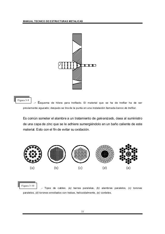 Manual estructuras metalicas - Estructuras metalicas tipos ...