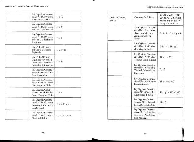 Manual estudiod°constitucionalchileno base