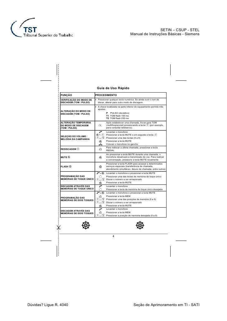 Manual euroset 3005