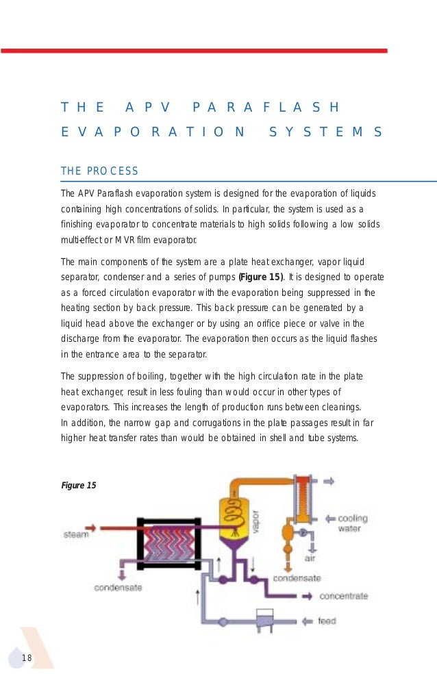 apv plate heat exchanger instruction manual