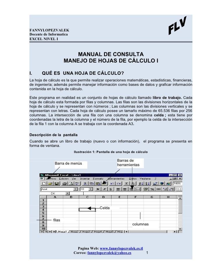 FANNYLOPEZVALEKDocente de InformaticaEXCEL NIVEL I                          MANUAL DE CONSULTA                      MANEJO...