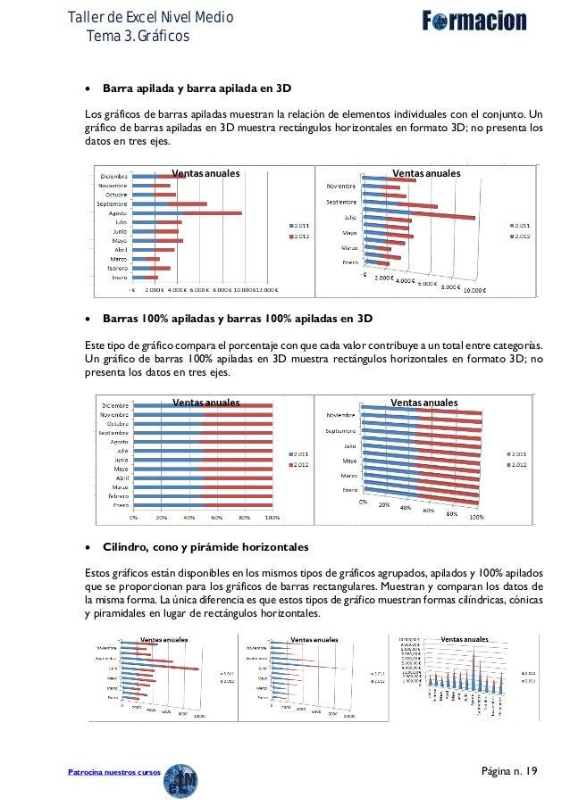 Manual excel medio - gráficos