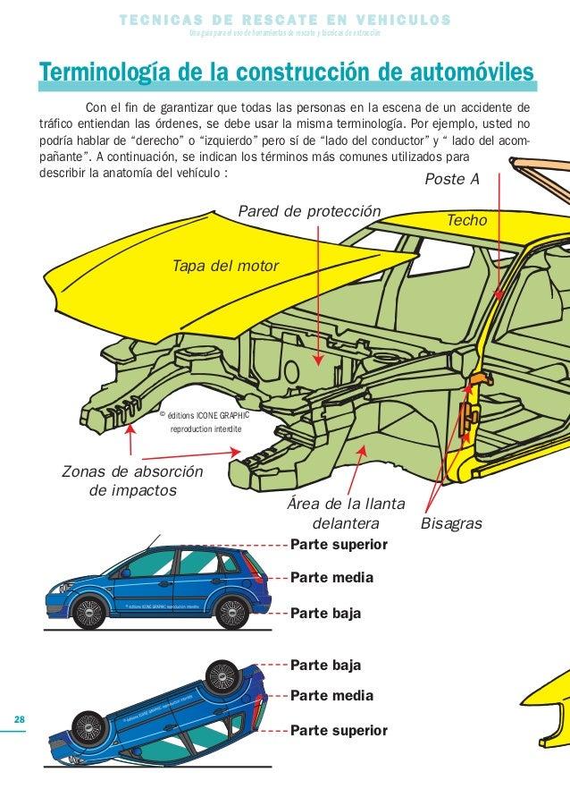 Manual extricacion holmatro (TÉCNICAS DE RESCATE EN VEHICULOS)