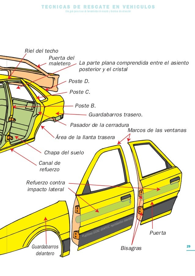 Lujo Anatomía De Una Jamba De La Puerta Elaboración - Anatomía de ...