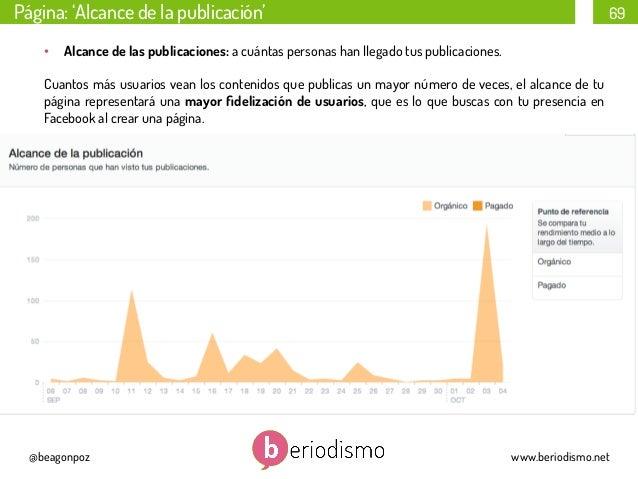 Página: 'Alcance de la publicación'  69  • Alcance de las publicaciones: a cuántas personas han llegado tus publicaciones...