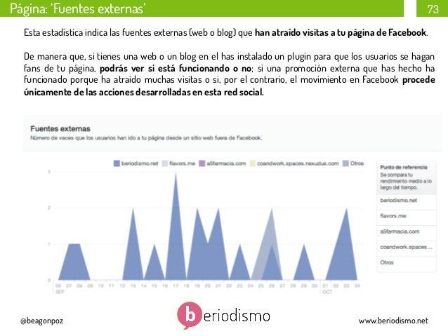 Página: 'Fuentes externas'  73  Esta estadística indica las fuentes externas (web o blog) que han atraído visitas a tu pág...