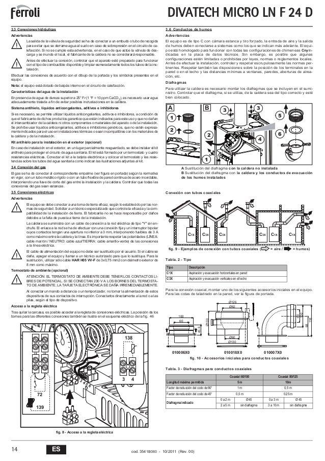 Manual De Instrucciones Caldera Ferroli Domicompact F24