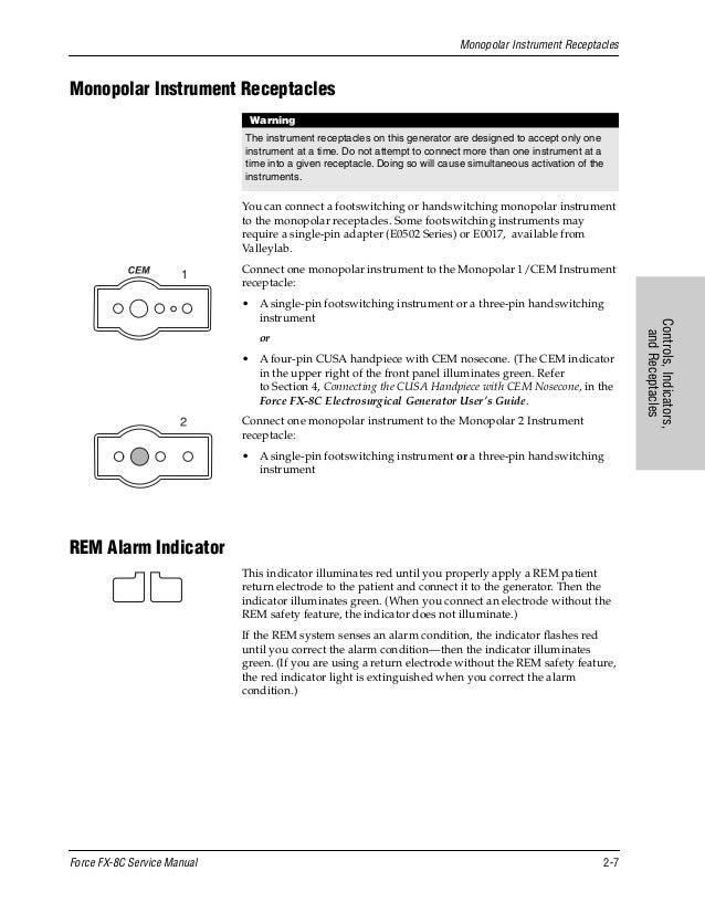 Service Manual Force FX - MedWrench - MAFIADOC.COM