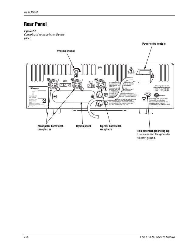 Manual tecnico de electrobisturi force