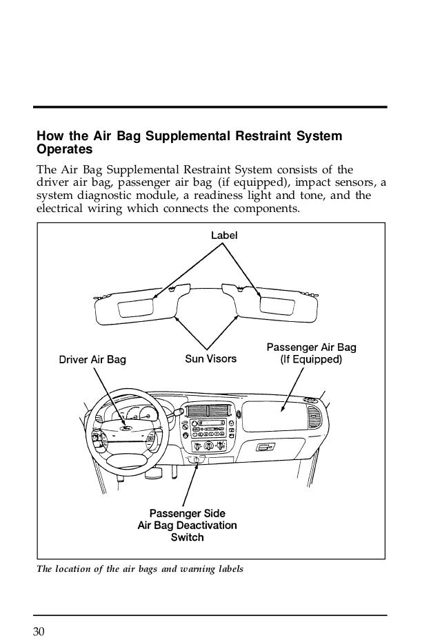 2001 ford explorer airbag wiring diagram ford explorer airbag wiring diagram
