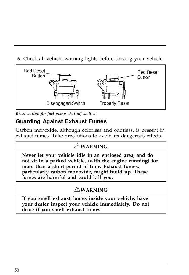 Manual ford ranger 96