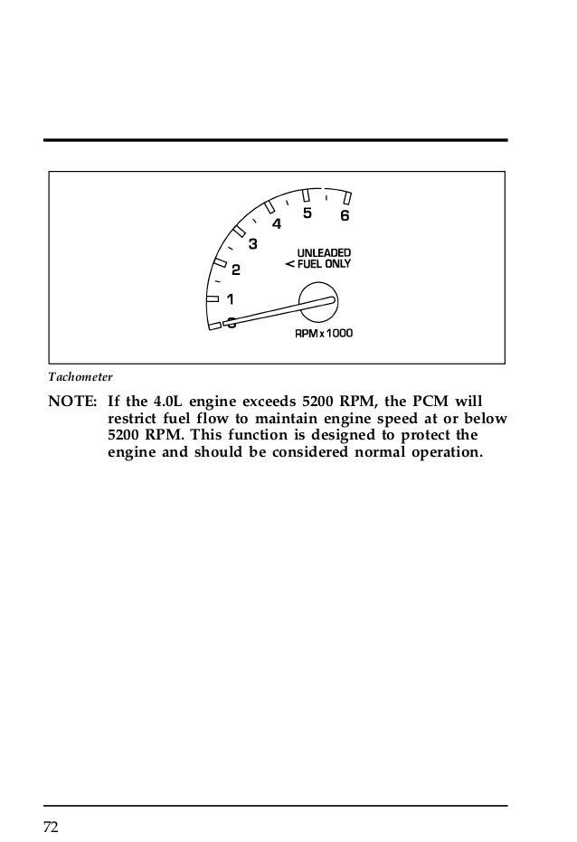 Manual Ford Ranger 96rhslideshare: Ford Ranger Tachometer Wiring Diagram At Gmaili.net
