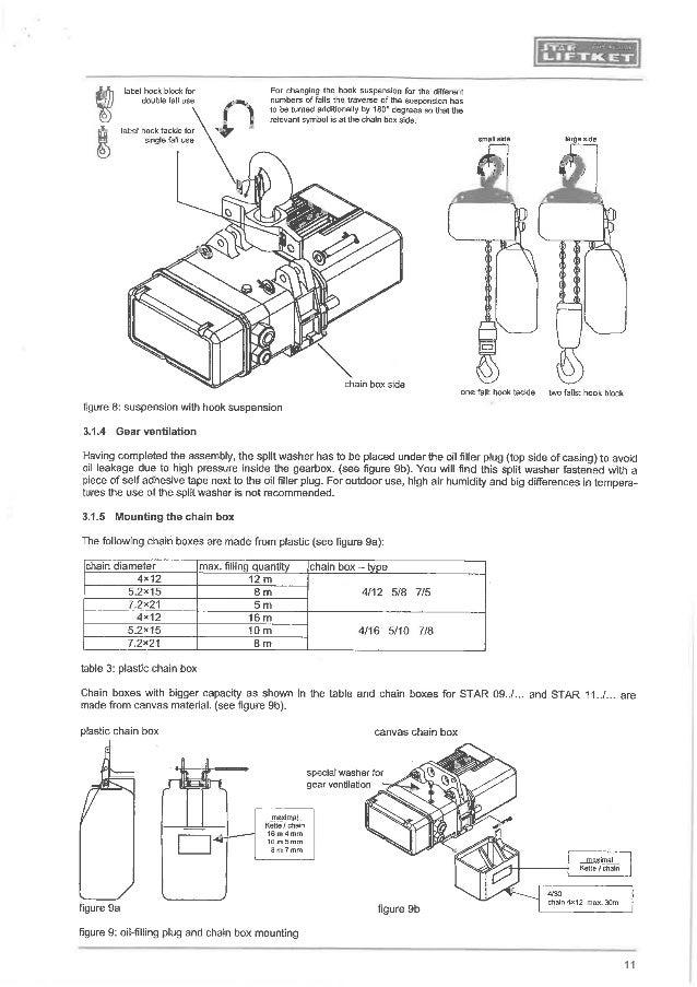 manual for liftket electrical chain hoist rh slideshare net Demag Hoist Wiring-Diagram Shaw-Box Hoist Wiring-Diagram