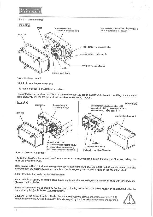 electric chain hoist control diagram 2 xeghaqqt chrisblacksbio info \u2022manual for liftket electrical chain hoist rh slideshare net remote control electric hoist wiring diagram