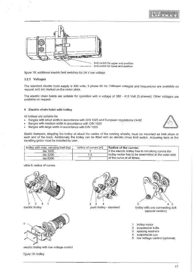 manual for liftket electrical chain hoist 17