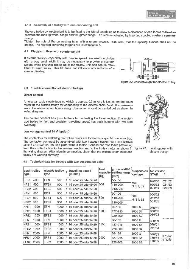coffing hoist wiring diagram beautiful demag hoist wiring diagram rh janscooker com Light Switch Wiring Diagram coffing 2 ton hoist wiring diagram