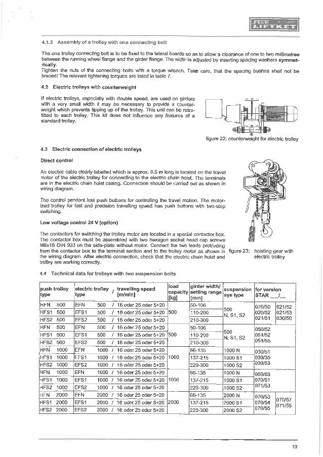 manual for liftket electrical chain hoist 19