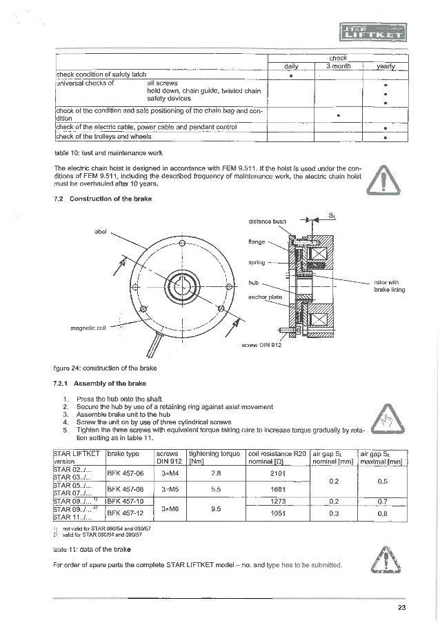 Fantastic Electric Hoist Wiring Diagram Gallery - Simple Wiring ...
