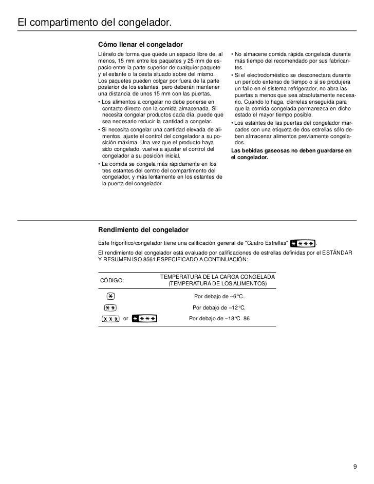 Manual fq8925 servicio tecnico fagor for Servicio tecnico fagor burgos