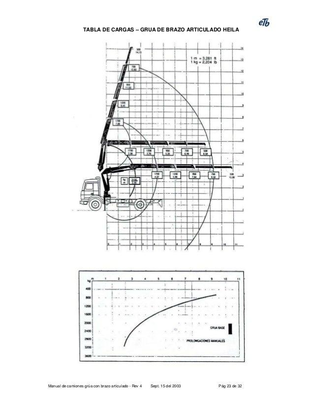 Manual gruas15 jul_09