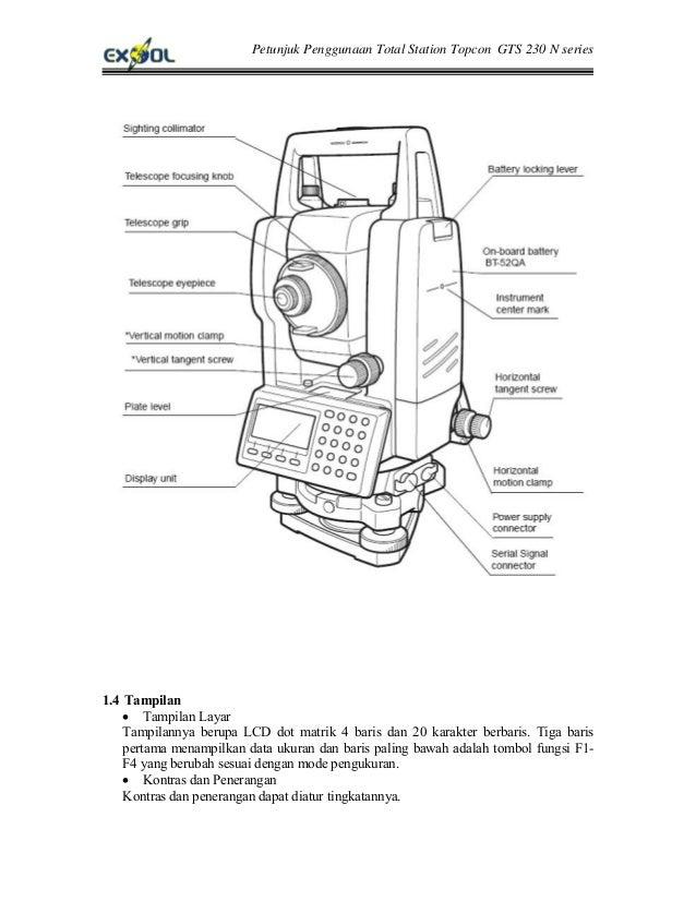 Manual gts230n