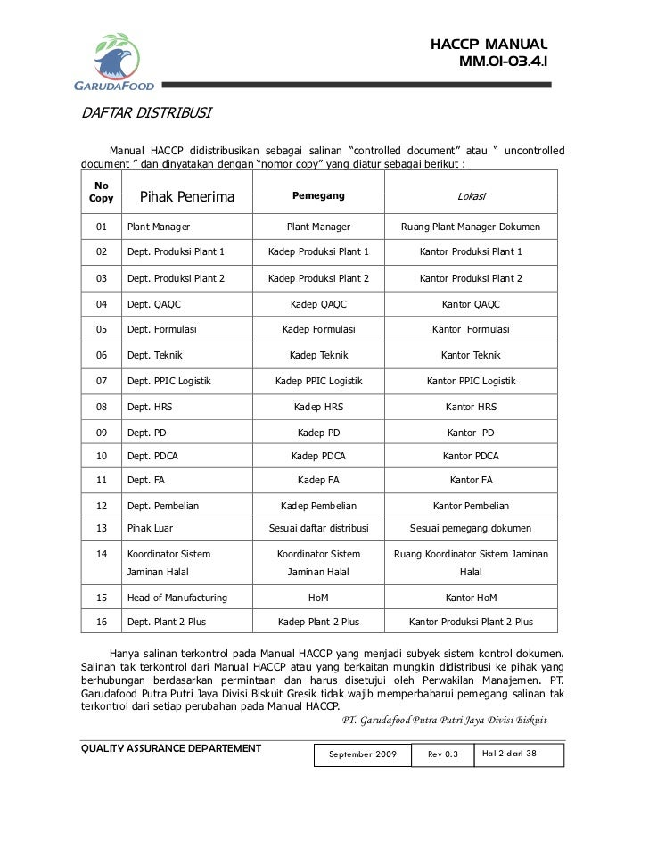 HACCP MANUAL                                                                              MM.01-03.4.1DAFTAR DISTRIBUSI   ...