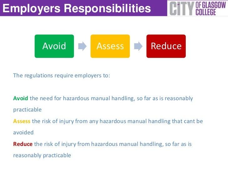 Manual handling – Manual Handling Risk Assessment