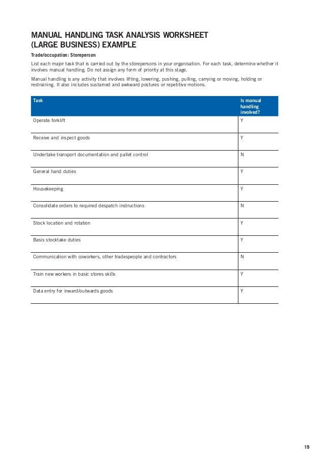 Manual handling risk_guide