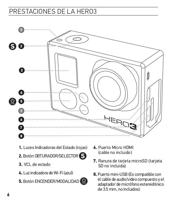 manual en espa ol de la gopro hero 3. Black Bedroom Furniture Sets. Home Design Ideas