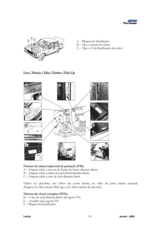 Manual identificação