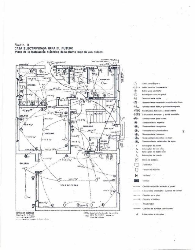 Manual de electricidad de caracas