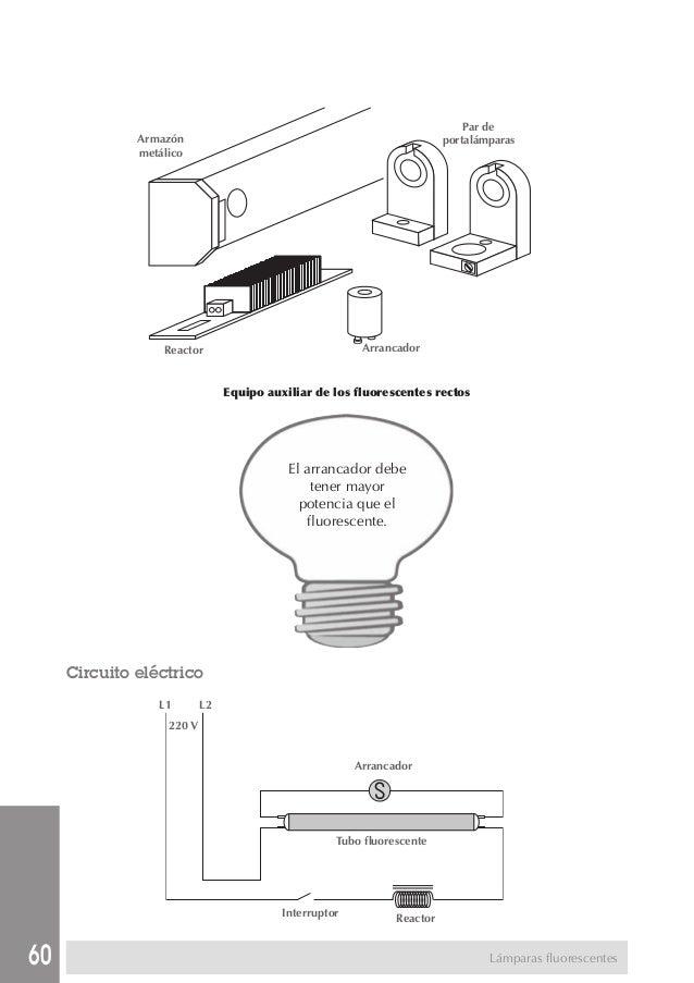 MODULO 1 INST. ELECTRICAS 1RO Y 2DO SECUNDARIA