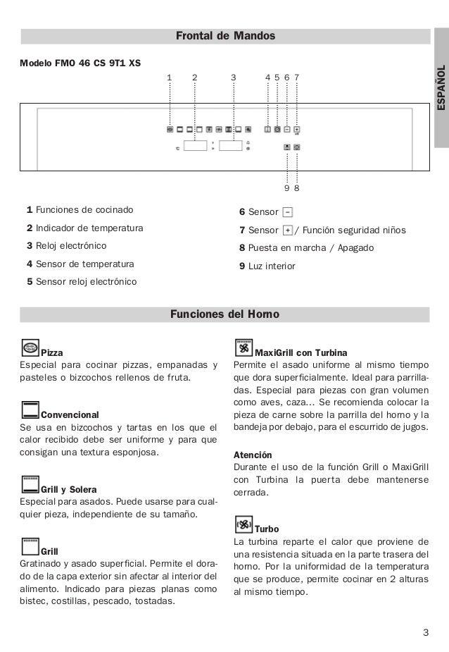 3 ESPAÑOL 11 Funciones de cocinado 12 Indicador de temperatura 13 Reloj electrónico 14 Sensor de temperatura 15 Sensor rel...