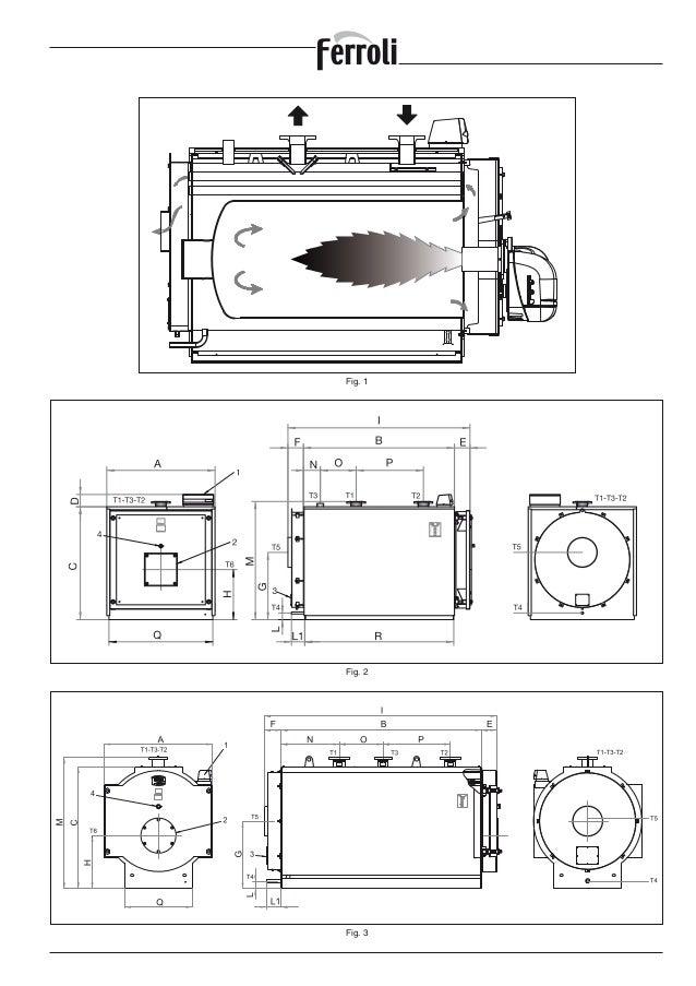 manual instrucciones ferroli prextherm rsh 900 2600. Black Bedroom Furniture Sets. Home Design Ideas