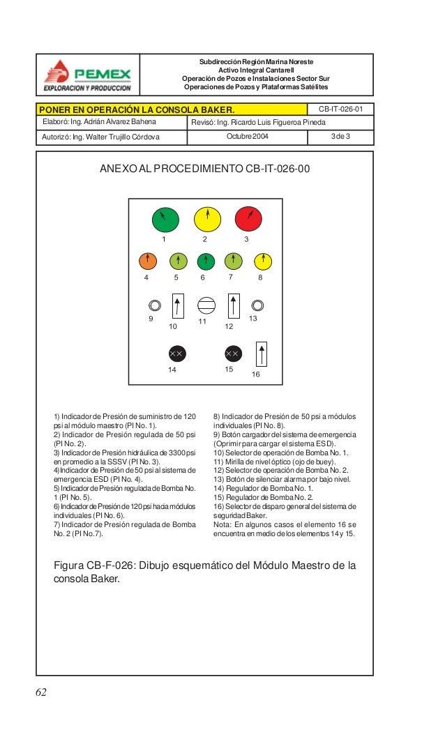 Manual instrucciones trabajo