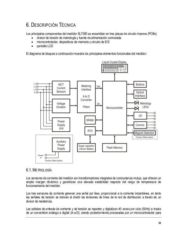 Manual instruccions comptador 219774145-sl7000-iec7-manual-del-usua…