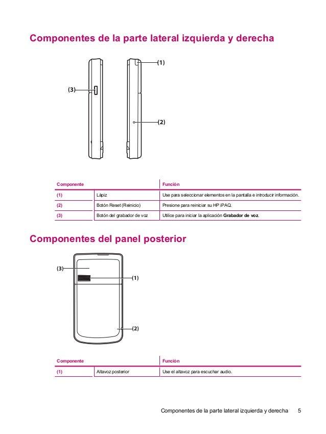 Componentes de la parte lateral izquierda y derechaComponente Función(1) Lápiz Use para seleccionar elementos en la pantal...