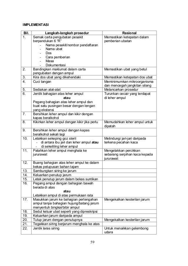 manual kejururawatan intervensi terapeutik rh slideshare net manual prosedur kerja kejururawatan Contoh Teks Prosedur Kompleks